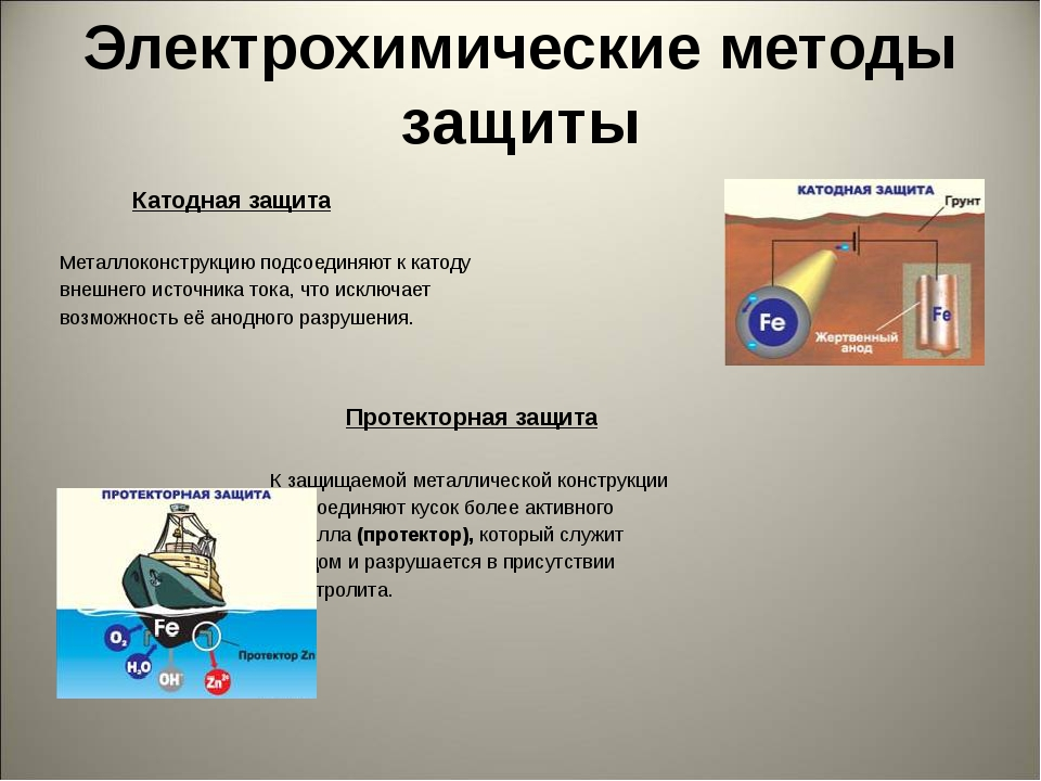 Электрохимические методы защиты Катодная защита Металлоконструкцию подсоединя...