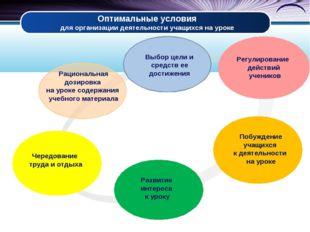 Оптимальные условия для организации деятельности учащихся на уроке Рациональ