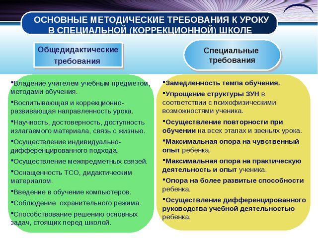ОСНОВНЫЕ МЕТОДИЧЕСКИЕ ТРЕБОВАНИЯ К УРОКУ В СПЕЦИАЛЬНОЙ (КОРРЕКЦИОННОЙ) ШКОЛЕ...