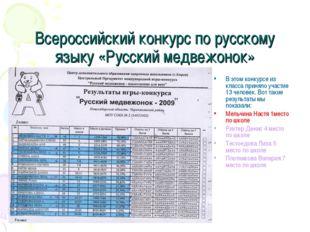 Всероссийский конкурс по русскому языку «Русский медвежонок» В этом конкурсе