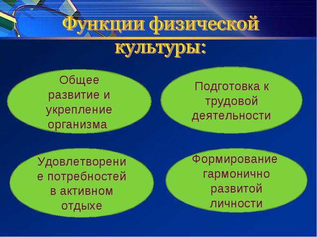 Формирование гармонично развитой личности Общее развитие и укрепление организ...