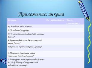 Приложение: анкета ВопросыДо презентацииПосле презентации 1.Где родина Деда