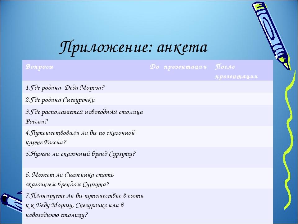 Приложение: анкета ВопросыДо презентацииПосле презентации 1.Где родина Деда...