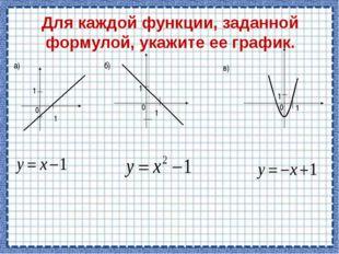 Для каждой функции, заданной формулой, укажите ее график. а) 1 0 1 1 1 0 1 1