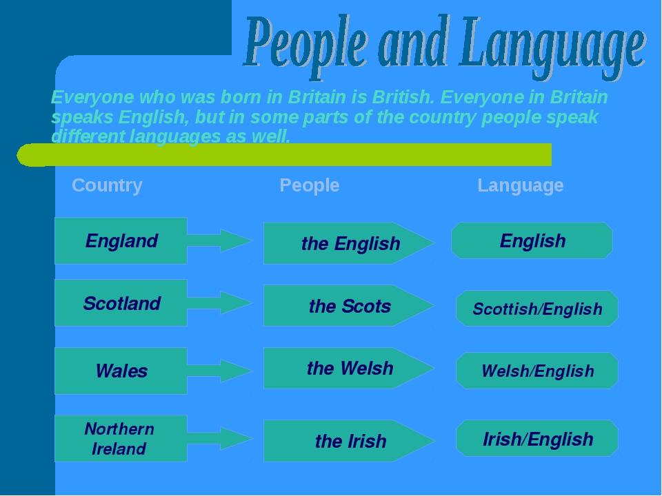 Everyone who was born in Britain is British. Everyone in Britain speaks Engli...