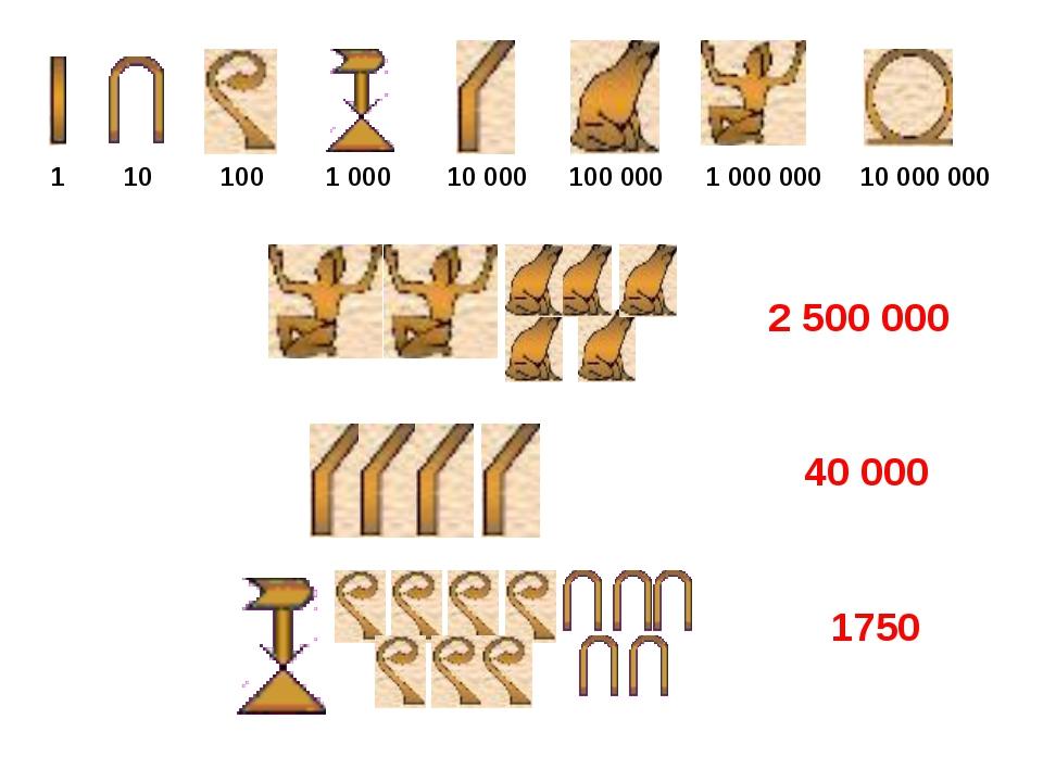 1 100 10 10 000 000 10 000 100 000 1 000 000 1 000 1750 2 500 000 40 000