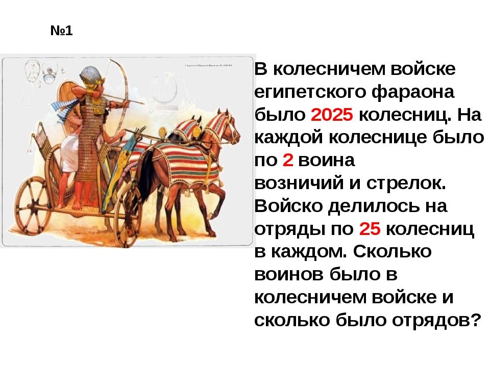 В колесничем войске египетского фараона было 2025 колесниц. На каждой колесни...