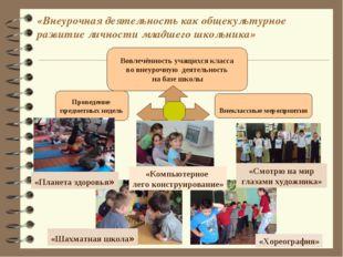 «Внеурочная деятельность как общекультурное развитие личности младшего школьн