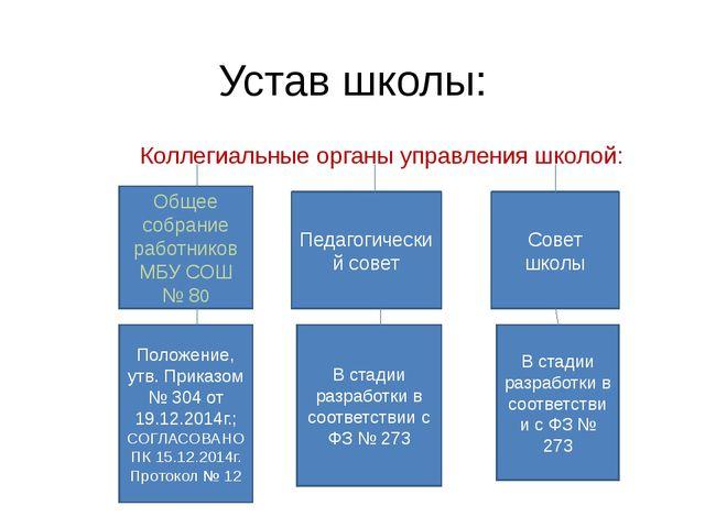Устав школы: Коллегиальные органы управления школой: Общее собрание работнико...