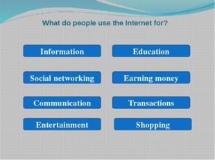 What do people use the Internet for? Information Social networking Earning mo