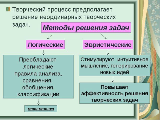 Эвристического метод решения задач менеджер задачи и решения