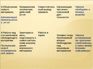 3.Объяснение нового материала. Активизация деятельности уч-ся 4.Работа над с
