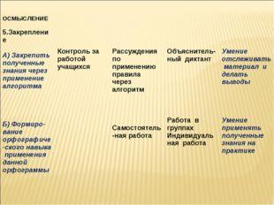 ОСМЫСЛЕНИЕ 5.Закрепление А) Закрепить полученные знания через применение алг