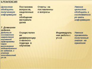 6.РЕФЛЕКСИЯ Целостно обобщить полученную информацию 7. Домашнее задание. Доби