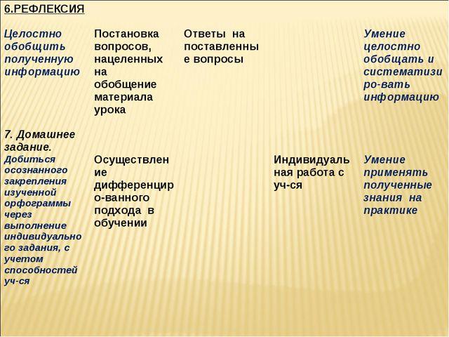 6.РЕФЛЕКСИЯ Целостно обобщить полученную информацию 7. Домашнее задание. Доби...
