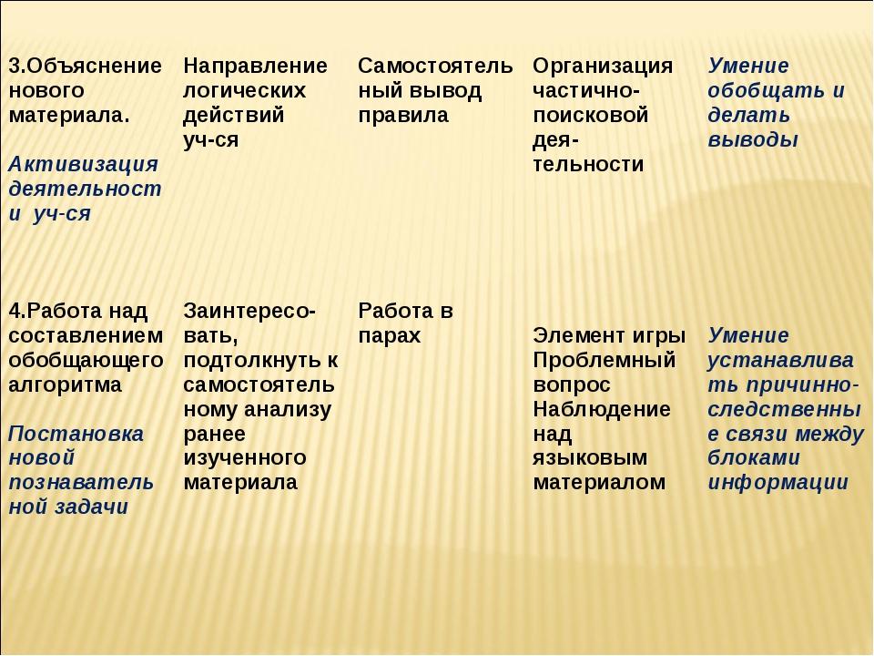 3.Объяснение нового материала. Активизация деятельности уч-ся 4.Работа над с...