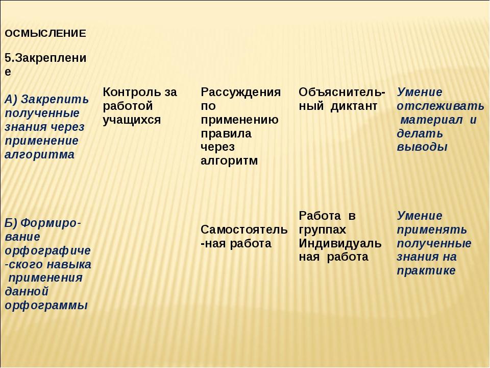 ОСМЫСЛЕНИЕ 5.Закрепление А) Закрепить полученные знания через применение алг...