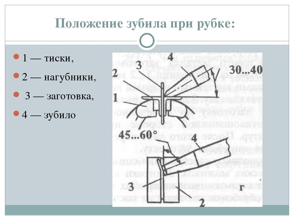 Положение зубила при рубке: 1 — тиски, 2 — нагубники, 3 — заготовка, 4 — зубило