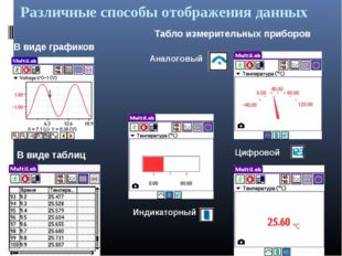 Различные способы отображения данных В виде графиков В виде таблиц Табло изме