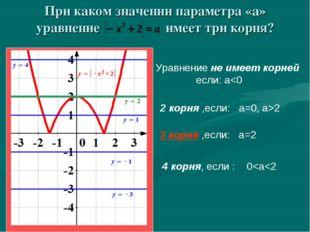 При каком значении параметра «а» уравнение имеет три корня? Уравнение не имее
