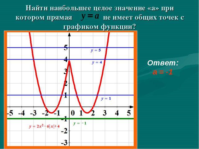 Найти наибольшее целое значение «а» при котором прямая не имеет общих точек с...