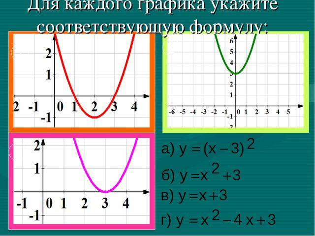 Для каждого графика укажите соответствующую формулу: 1 2 3