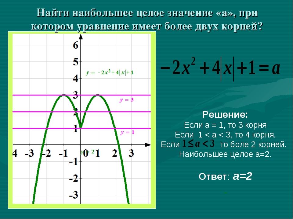 Найти наибольшее целое значение «а», при котором уравнение имеет более двух к...