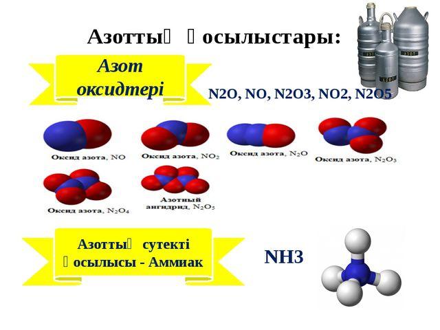 Азот оксидтері N2O, NO, N2O3, NO2, N2O5 Азоттың сутекті қосылысы - Аммиак NH...