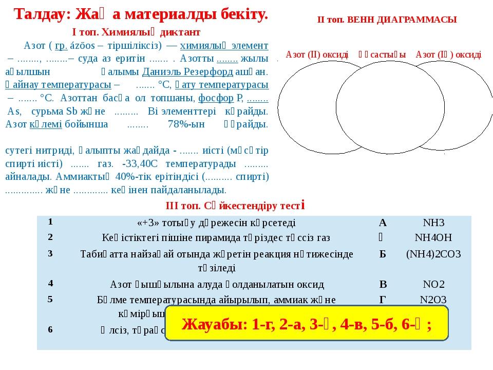 Талдау: Жаңа материалды бекіту. І топ. Химиялық диктант Азот(гр.ázōos– ті...