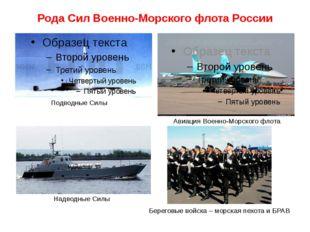 Рода Сил Военно-Морского флота России Подводные Силы Надводные Силы Авиация В