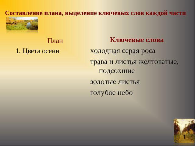 План 1. Цвета осени Ключевые слова холодная серая роса трава и листья желтова...