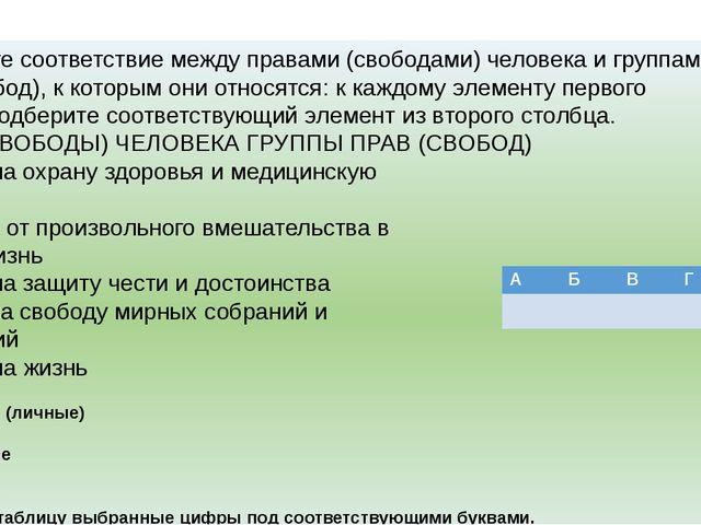 Установите соответствие между правами (свободами) человека и группами прав (с...
