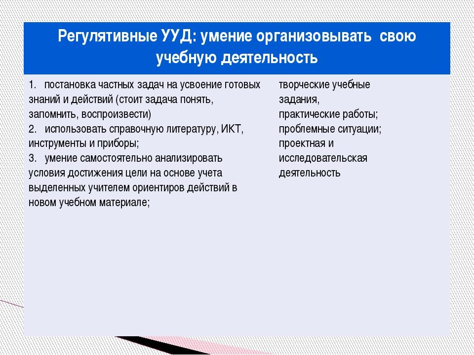 Регулятивные УУД:умение организовывать свою учебную деятельность 1. постановк...