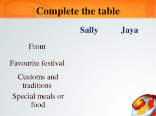 Complete the table Sally Jaya From Favouritefestival Customs and traditions S