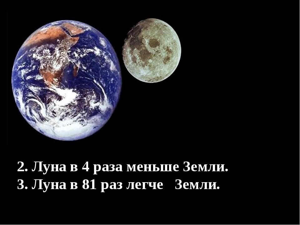 2. Луна в 4 раза меньше Земли. 3. Луна в 81 раз легче Земли.
