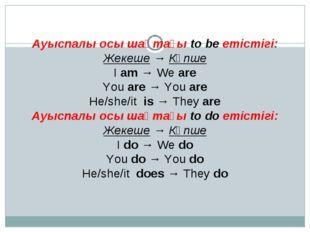 Ауыспалы осы шақтағы to be етістігі: Жекеше →Көпше I am →We are You are →Y
