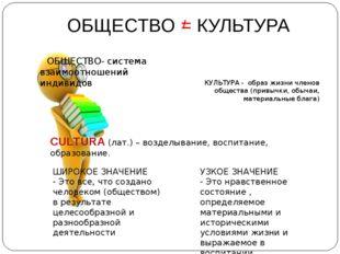 ОБЩЕСТВО = КУЛЬТУРА ОБЩЕСТВО- система взаимоотношений индивидов КУЛЬТУРА - об