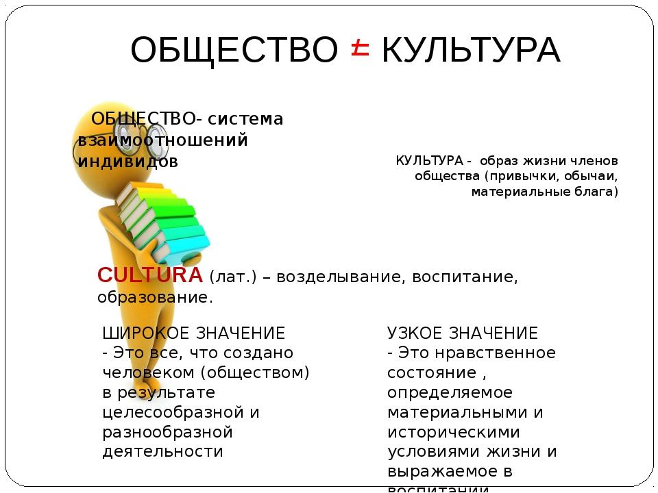 ОБЩЕСТВО = КУЛЬТУРА ОБЩЕСТВО- система взаимоотношений индивидов КУЛЬТУРА - об...