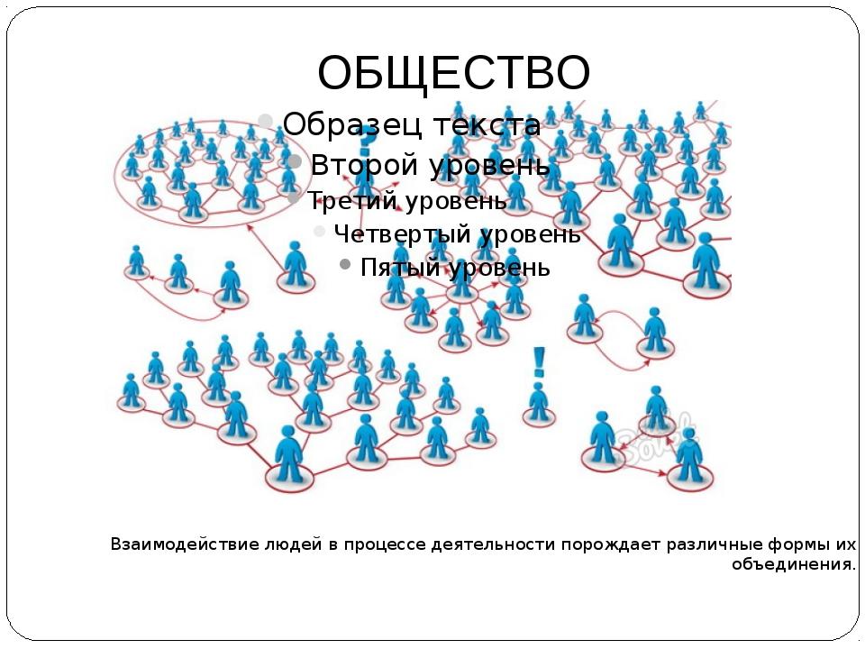 Взаимодействие людей в процессе деятельности порождает различные формы их объ...
