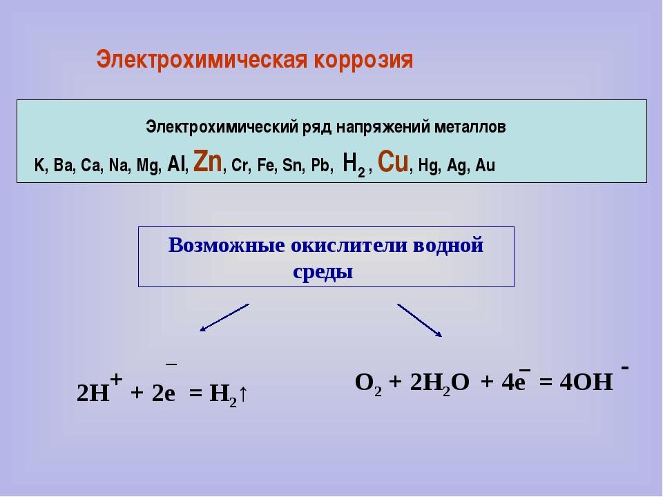 Электрохимическая коррозия Электрохимический ряд напряжений металлов K, Ba, C...