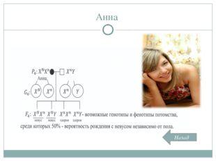 Анна Назад