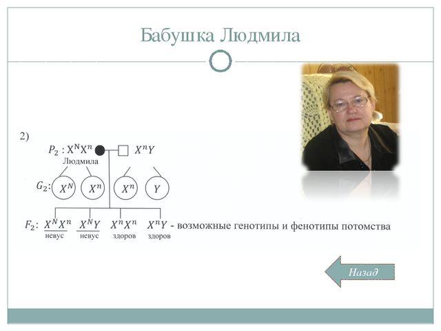 Бабушка Людмила Назад