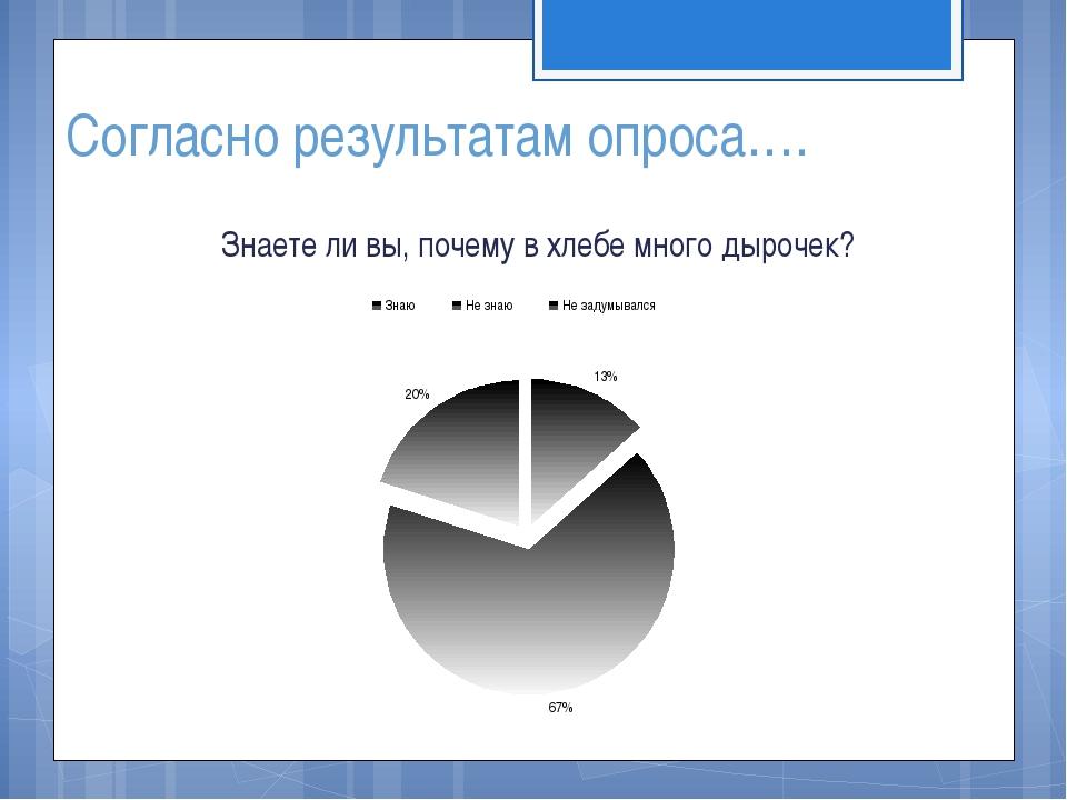 Согласно результатам опроса…. Знаете ли вы, почему в хлебе много дырочек?