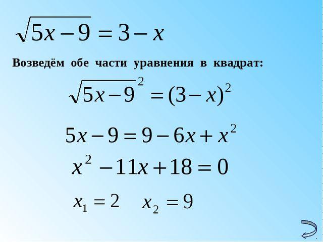 Возведём обе части уравнения в квадрат:
