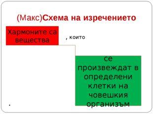 (Макс)Схема на изречението , които . Хармоните са вещества се произвеждат в о