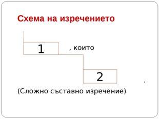 Схема на изречението , които . (Сложно съставно изречение) 1 2