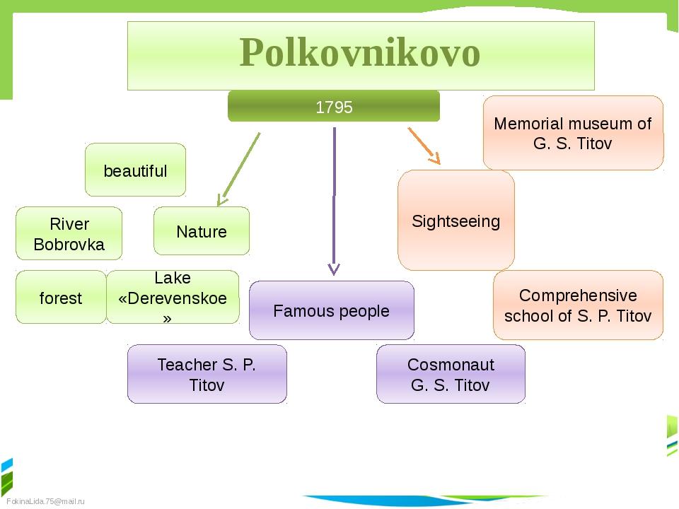 Polkovnikovo Sightseeing Famous people forest Lake «Derevenskoe» River Bobrov...