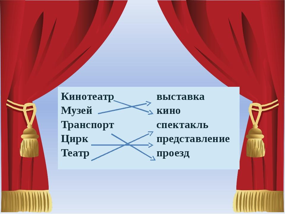 Кинотеатр Музей Транспорт Цирк Театр   выставка кино спектакль представлени...