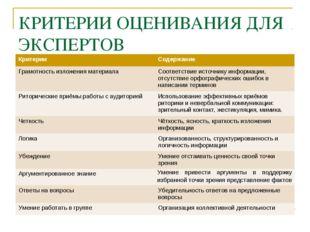 КРИТЕРИИ ОЦЕНИВАНИЯ ДЛЯ ЭКСПЕРТОВ КритерииСодержание Грамотность изложения м