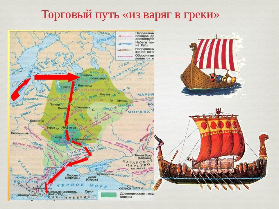 Торговый путь «из варяг в греки» 
